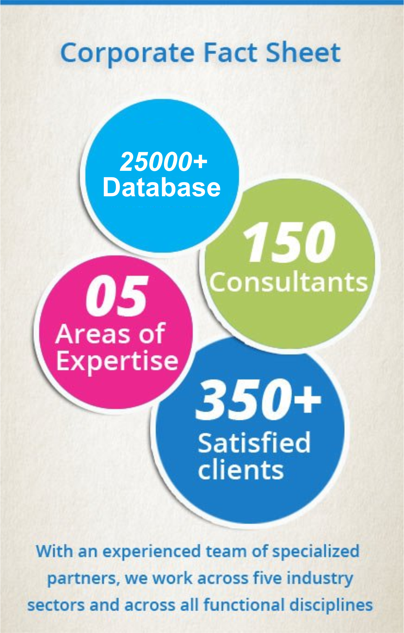 amazing-facts-about-consultancy